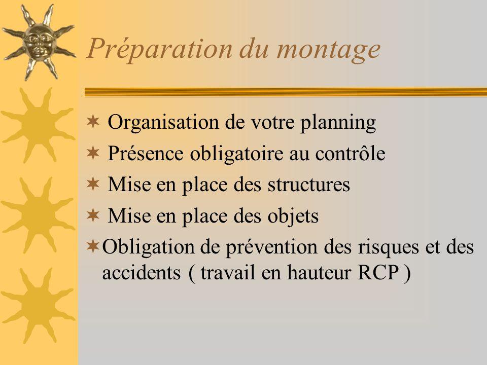 Préparation du montage Organisation de votre planning Présence obligatoire au contrôle Mise en place des structures Mise en place des objets Obligatio