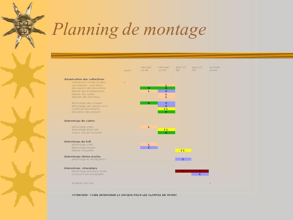 Planning de montage