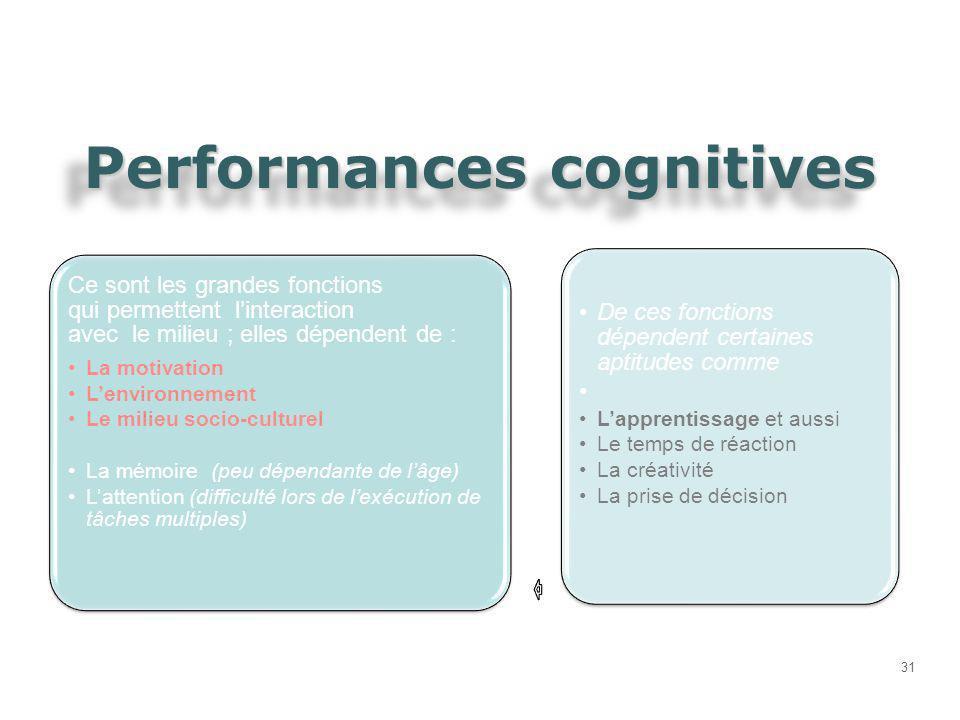 Performances cognitives Ce sont les grandes fonctions qui permettent linteraction avec le milieu ; elles dépendent de : La motivation Lenvironnement L