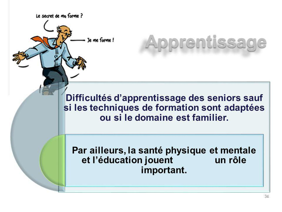 ApprentissageApprentissage Difficultés dapprentissage des seniors sauf si les techniques de formation sont adaptées ou si le domaine est familier. Par