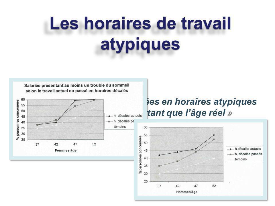 Les horaires de travail atypiques « Le poids des années passées en horaires atypiques a un impact plus important que lâge réel » 36