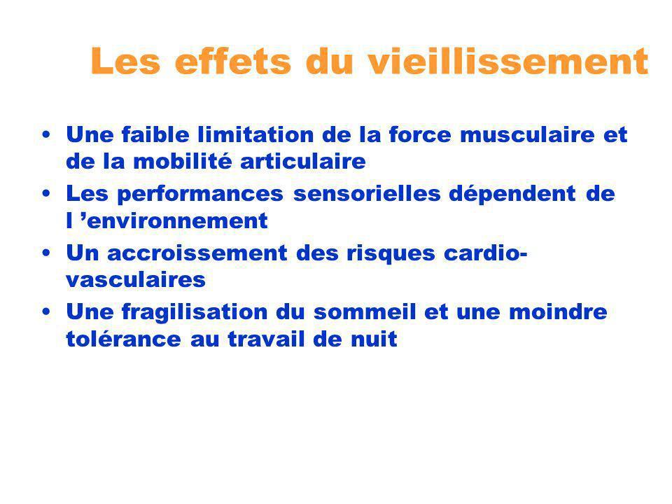 Les effets du vieillissement Une faible limitation de la force musculaire et de la mobilité articulaire Les performances sensorielles dépendent de l environnement Un accroissement des risques cardio- vasculaires Une fragilisation du sommeil et une moindre tolérance au travail de nuit