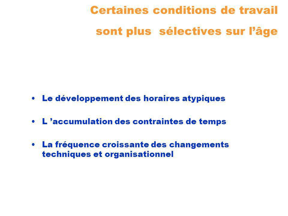 Certaines conditions de travail sont plus sélectives sur lâge Le développement des horaires atypiques L accumulation des contraintes de temps La fréqu