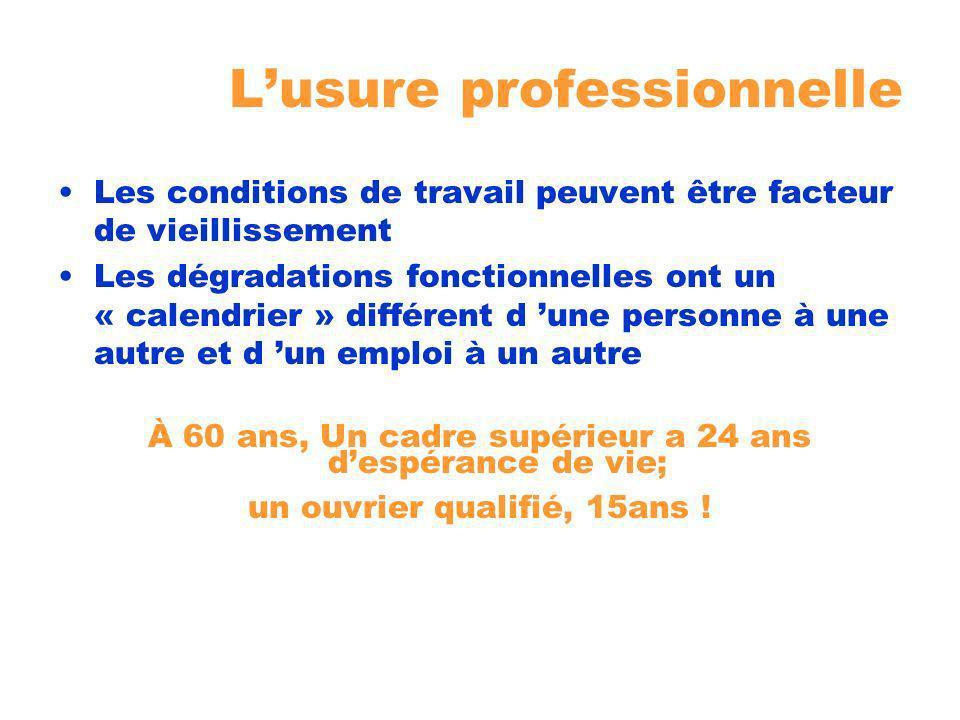 Lusure professionnelle Les conditions de travail peuvent être facteur de vieillissement Les dégradations fonctionnelles ont un « calendrier » différent d une personne à une autre et d un emploi à un autre À 60 ans, Un cadre supérieur a 24 ans despérance de vie; un ouvrier qualifié, 15ans !