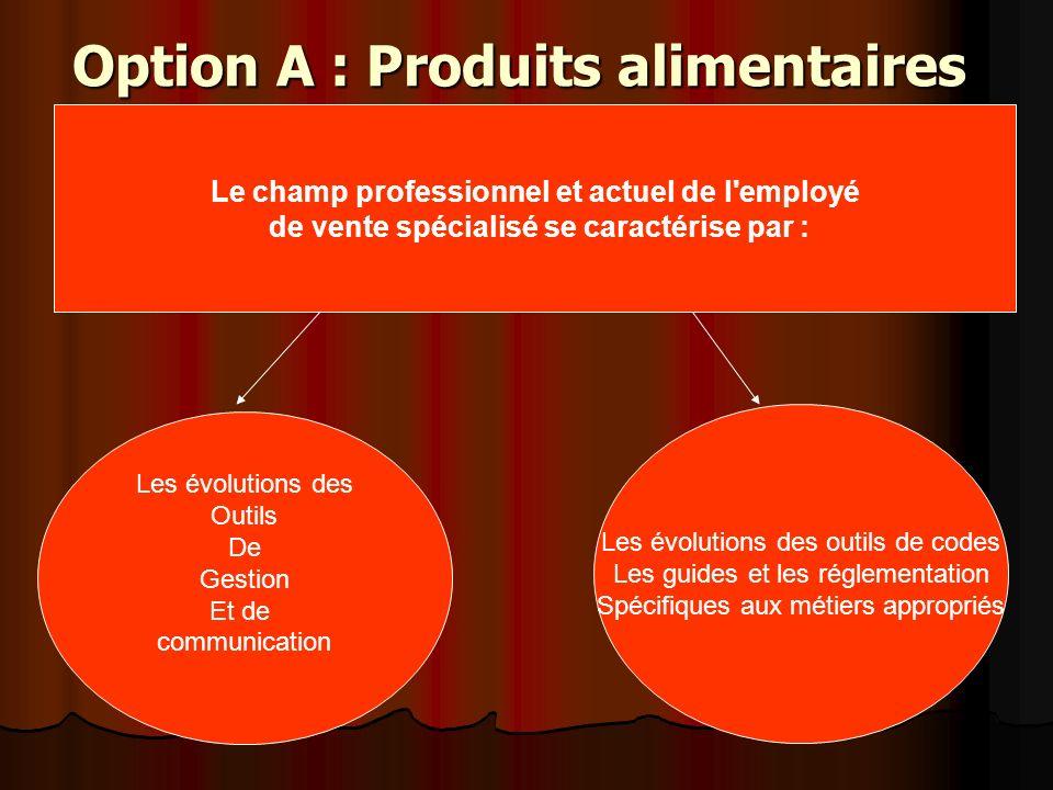 Option A : Produits alimentaires Le champ professionnel et actuel de l'employé de vente spécialisé se caractérise par : Les évolutions des Outils De G
