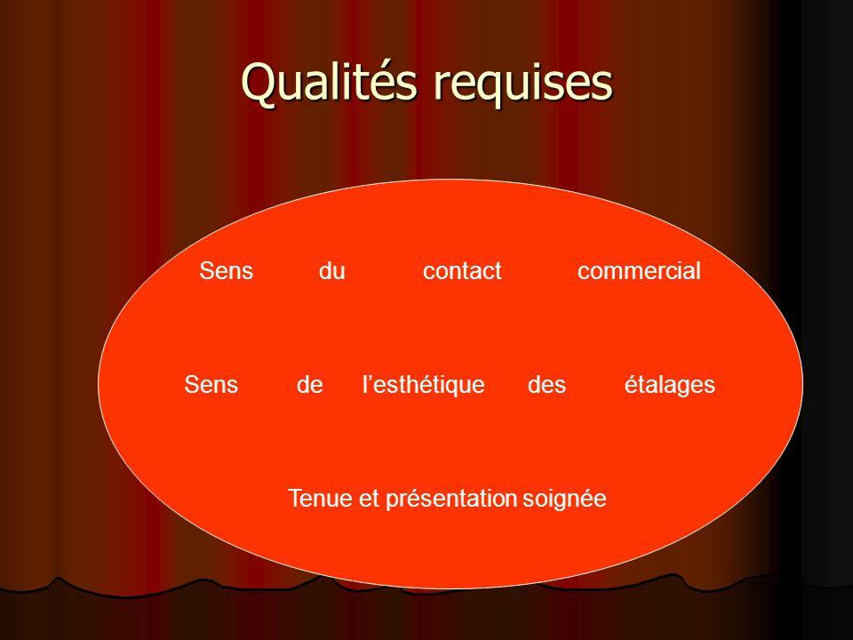 Qualités requises Sens du contact commercial Sens de lesthétique des étalages Tenue et présentation soignée