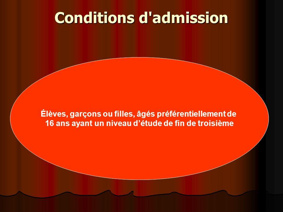 Conditions d'admission Élèves, garçons ou filles, âgés préférentiellement de 16 ans ayant un niveau détude de fin de troisième