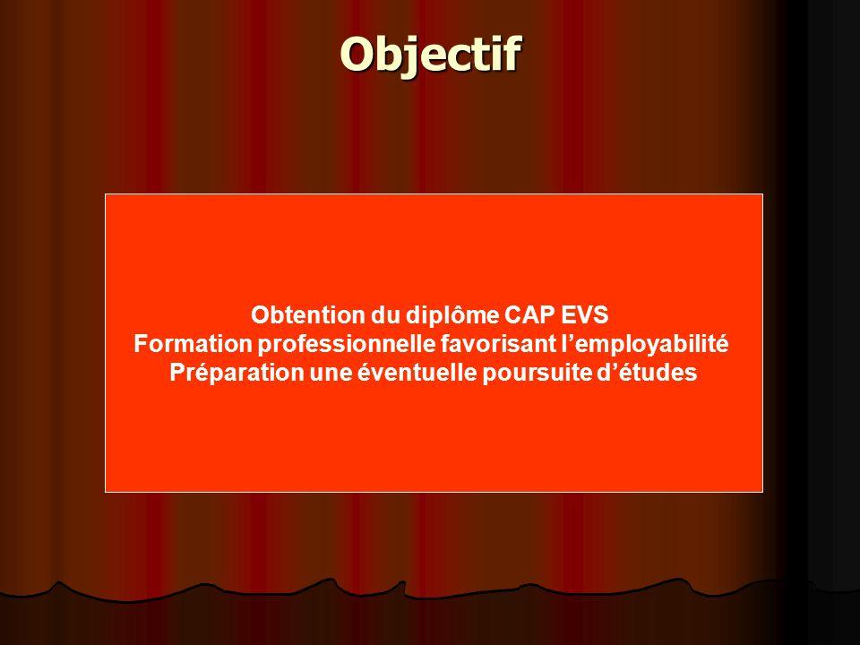 Objectif Obtention du diplôme CAP EVS Formation professionnelle favorisant lemployabilité Préparation une éventuelle poursuite détudes