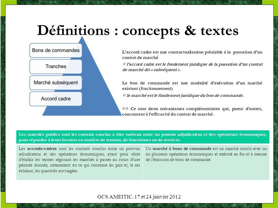 Définitions : concepts & textes Laccord cadre est une contractualisation préalable à la passation dun contrat de marché = laccord cadre est le fondeme