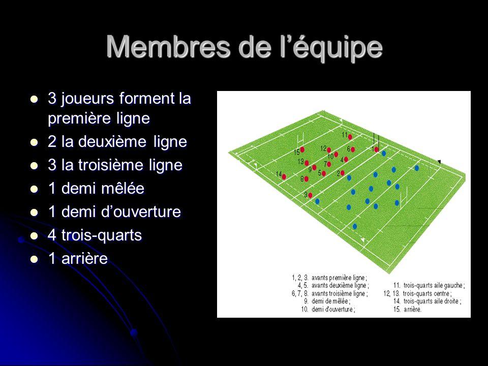 Membres de léquipe 3 joueurs forment la première ligne 3 joueurs forment la première ligne 2 la deuxième ligne 2 la deuxième ligne 3 la troisième lign