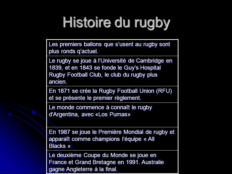 La ligue française de rugby Un des pays où on joue le plus au rugby cest France.