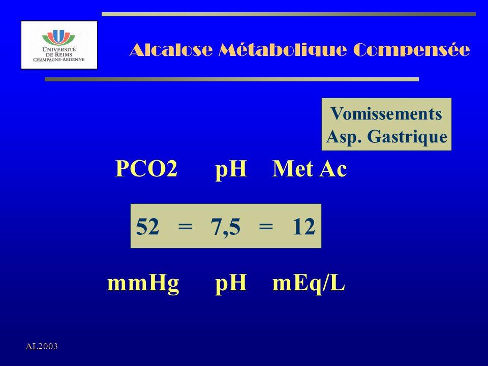AL2003 Alcalose Métabolique Compensée 52 = 7,5 = 12 PCO2 pH Met Ac mmHg pH mEq/L Vomissements Asp. Gastrique
