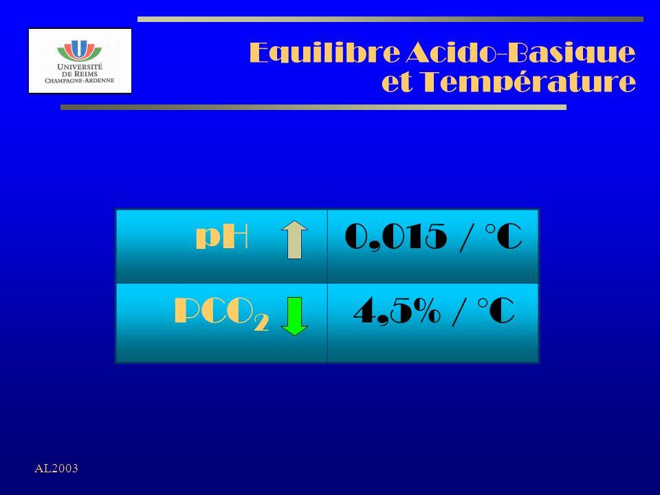 AL2003 Equilibre Acido-Basique et Température pH0,015 / °C PCO 2 4,5% / °C