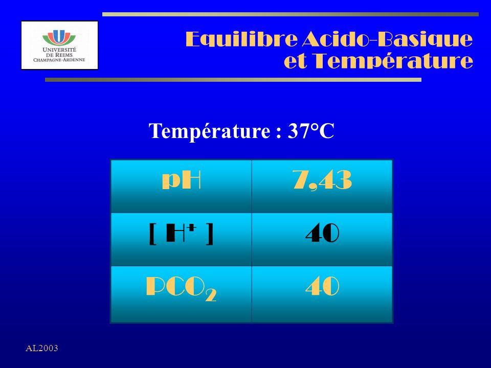 AL2003 Equilibre Acido-Basique et Température pH7,43 [ H + ]40 PCO 2 40 Température : 37°C