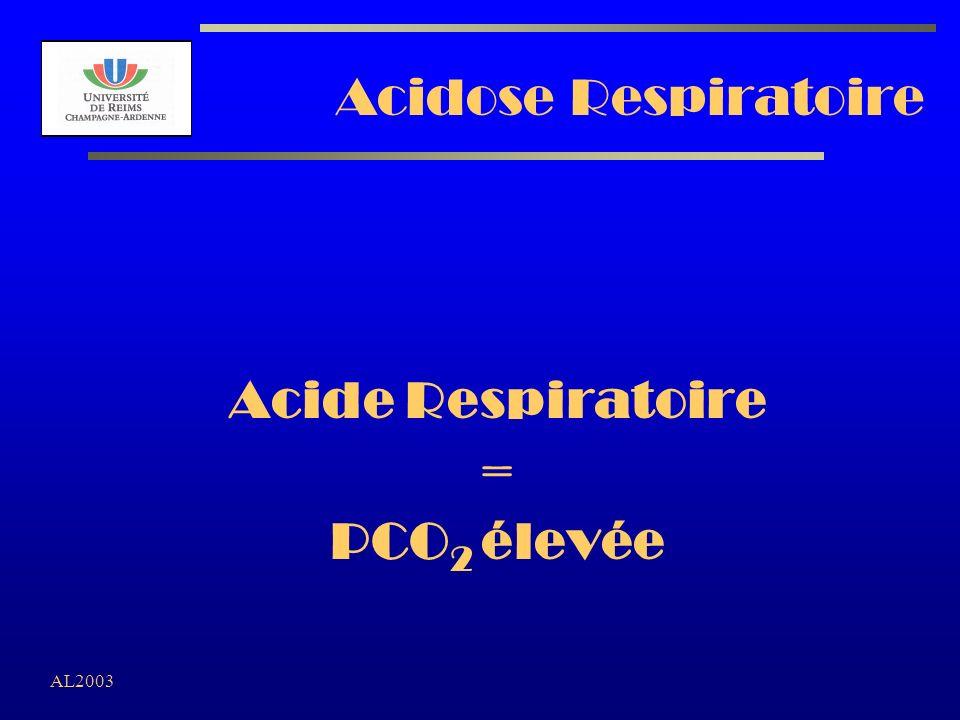 AL2003 Acidose Respiratoire Acide Respiratoire = PCO 2 élevée