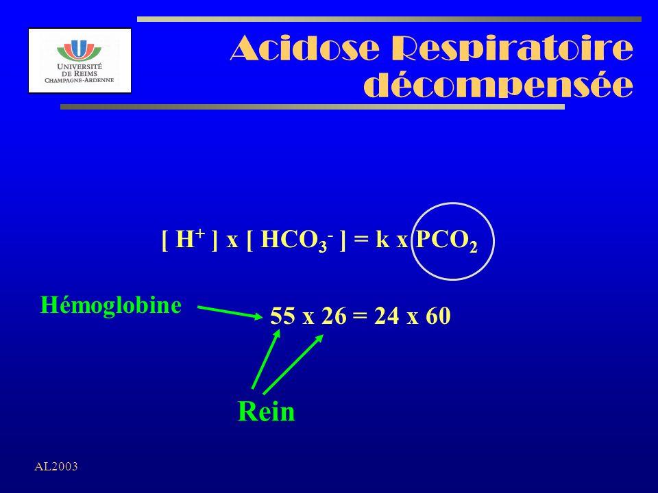 AL2003 Acidose Respiratoire décompensée [ H + ] x [ HCO 3 - ] = k x PCO 2 55 x 26 = 24 x 60 Hémoglobine Rein