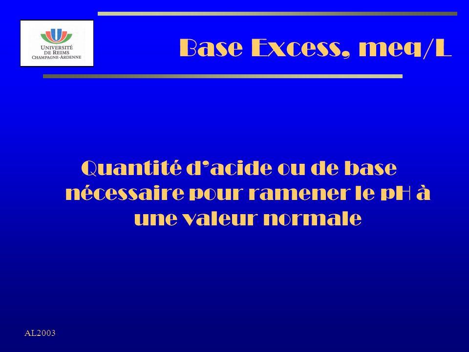 AL2003 Base Excess, meq/L Quantité dacide ou de base nécessaire pour ramener le pH à une valeur normale