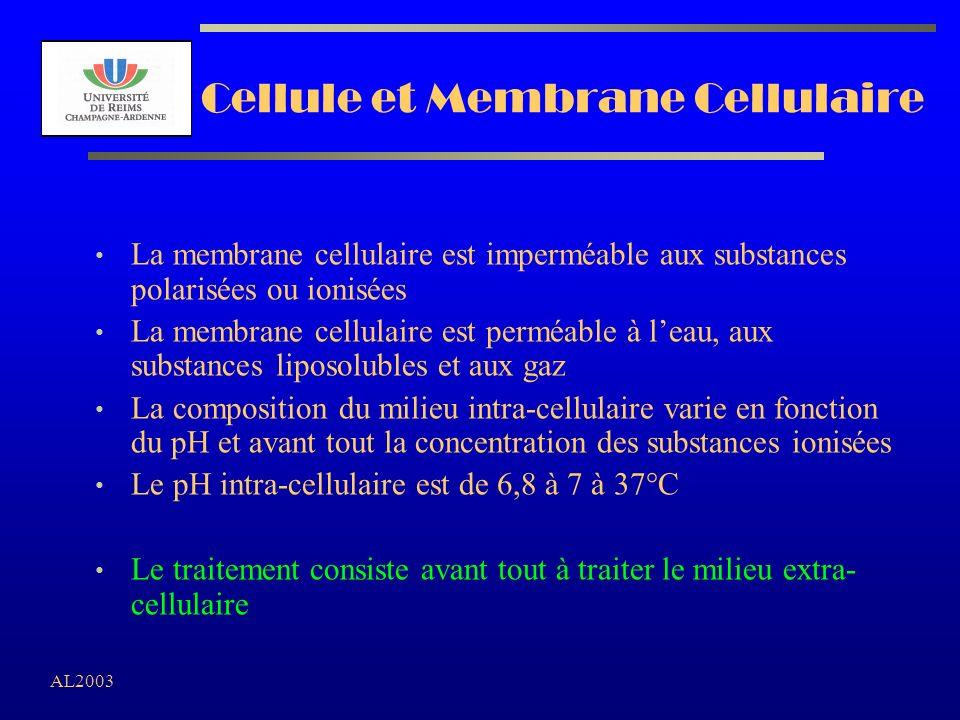 AL2003 Cellule et Membrane Cellulaire La membrane cellulaire est imperméable aux substances polarisées ou ionisées La membrane cellulaire est perméabl