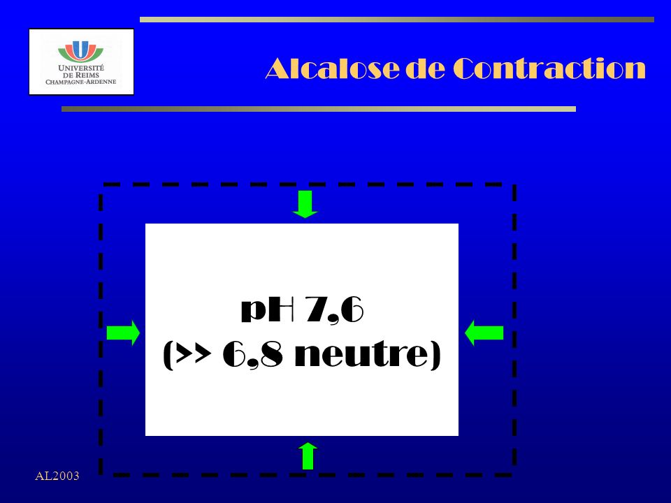 AL2003 Alcalose de Contraction pH 7,6 (>> 6,8 neutre)
