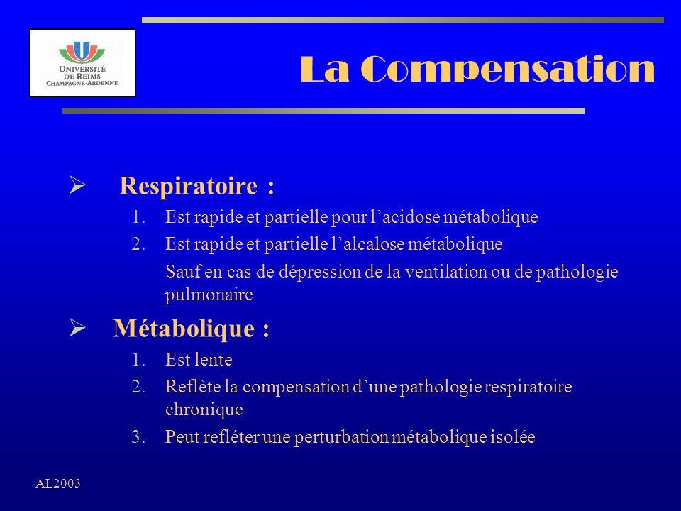 AL2003 La Compensation Respiratoire : 1.Est rapide et partielle pour lacidose métabolique 2.Est rapide et partielle lalcalose métabolique Sauf en cas