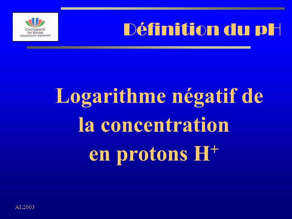 AL2003 Définition du pH Logarithme négatif de la concentration en protons H +
