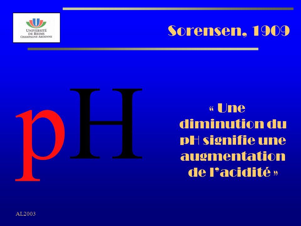 AL2003 Sorensen, 1909 pHpH « Une diminution du pH signifie une augmentation de lacidité »