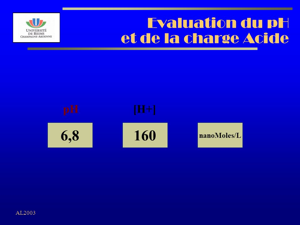 AL2003 Evaluation du pH et de la charge Acide 6,8160 nanoMoles/L pH[H+]