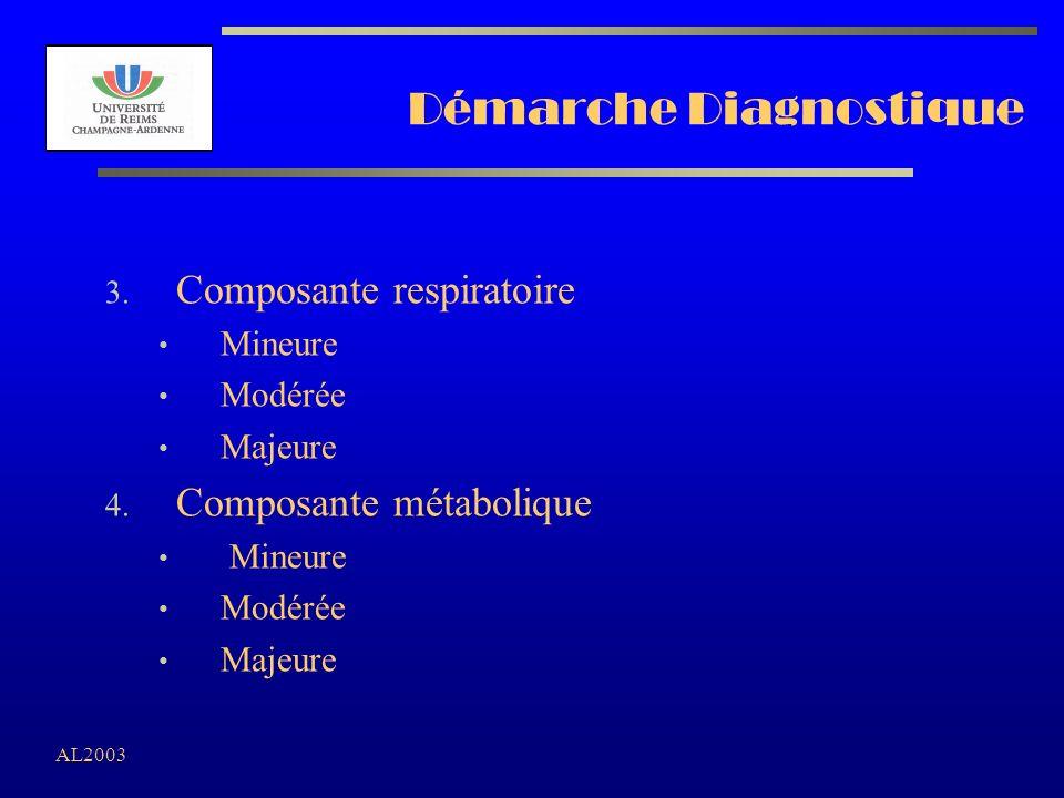 AL2003 Démarche Diagnostique 3. Composante respiratoire Mineure Modérée Majeure 4. Composante métabolique Mineure Modérée Majeure