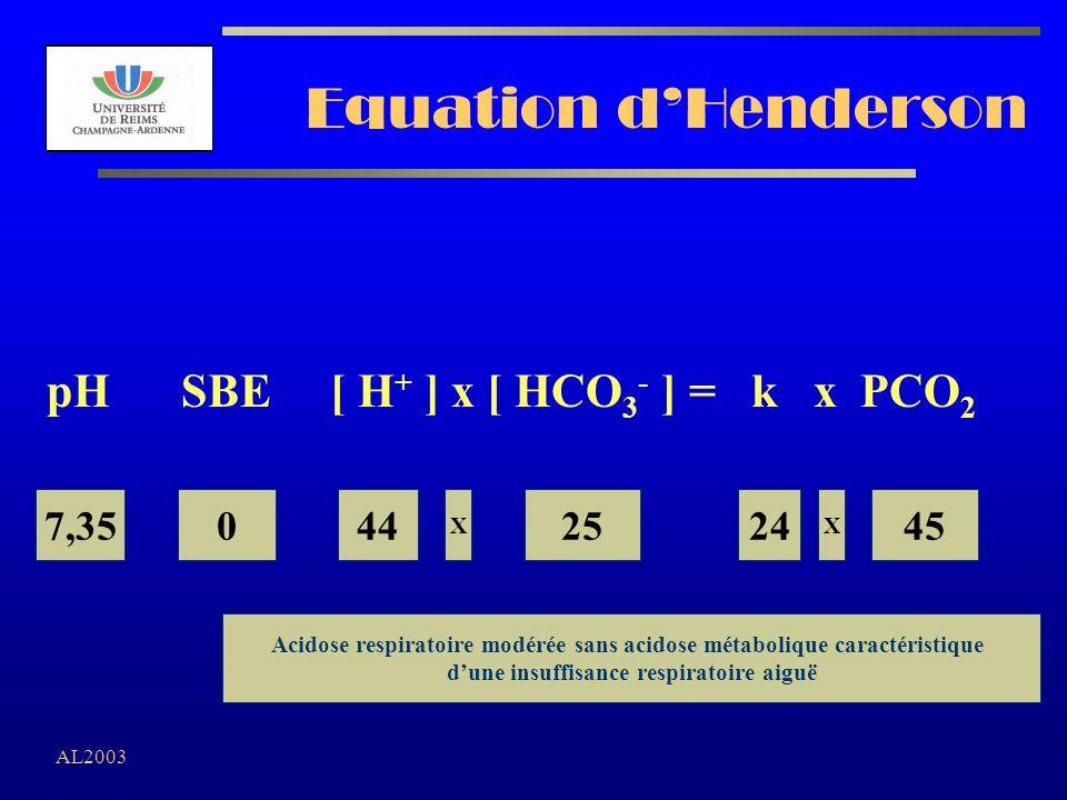 AL2003 Equation dHenderson pH SBE [ H + ] x [ HCO 3 - ] = k x PCO 2 7,350 X 442524 X 45 Acidose respiratoire modérée sans acidose métabolique caractér