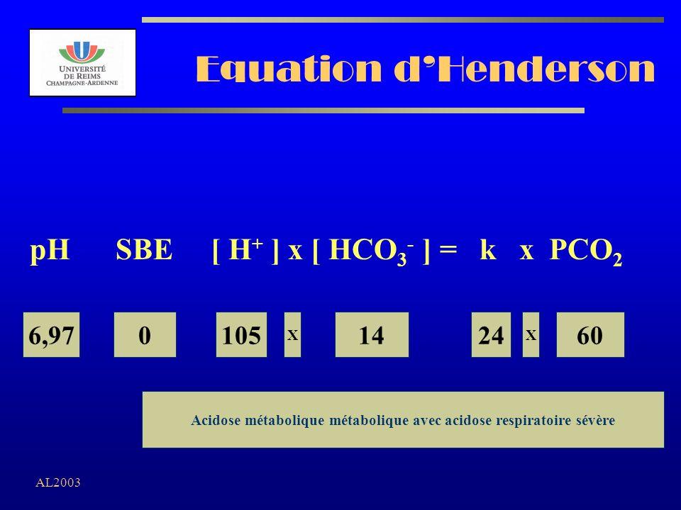 AL2003 Equation dHenderson pH SBE [ H + ] x [ HCO 3 - ] = k x PCO 2 6,970 X 1051424 X 60 Acidose métabolique métabolique avec acidose respiratoire sév