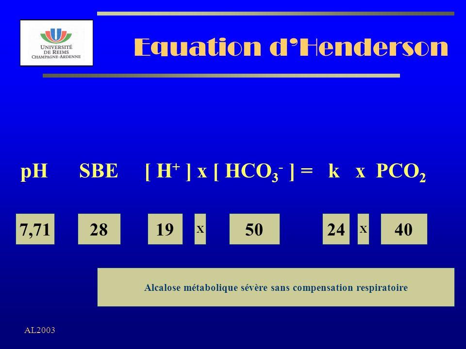 AL2003 Equation dHenderson pH SBE [ H + ] x [ HCO 3 - ] = k x PCO 2 7,7128 X 195024 X 40 Alcalose métabolique sévère sans compensation respiratoire