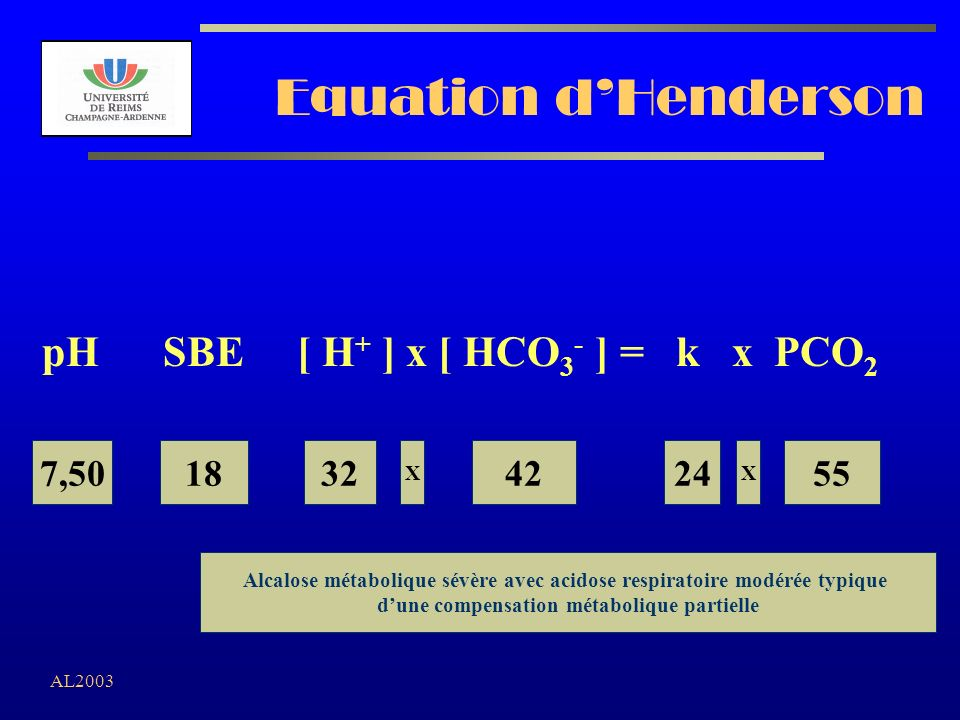 AL2003 Equation dHenderson pH SBE [ H + ] x [ HCO 3 - ] = k x PCO 2 7,5018 X 324224 X 55 Alcalose métabolique sévère avec acidose respiratoire modérée