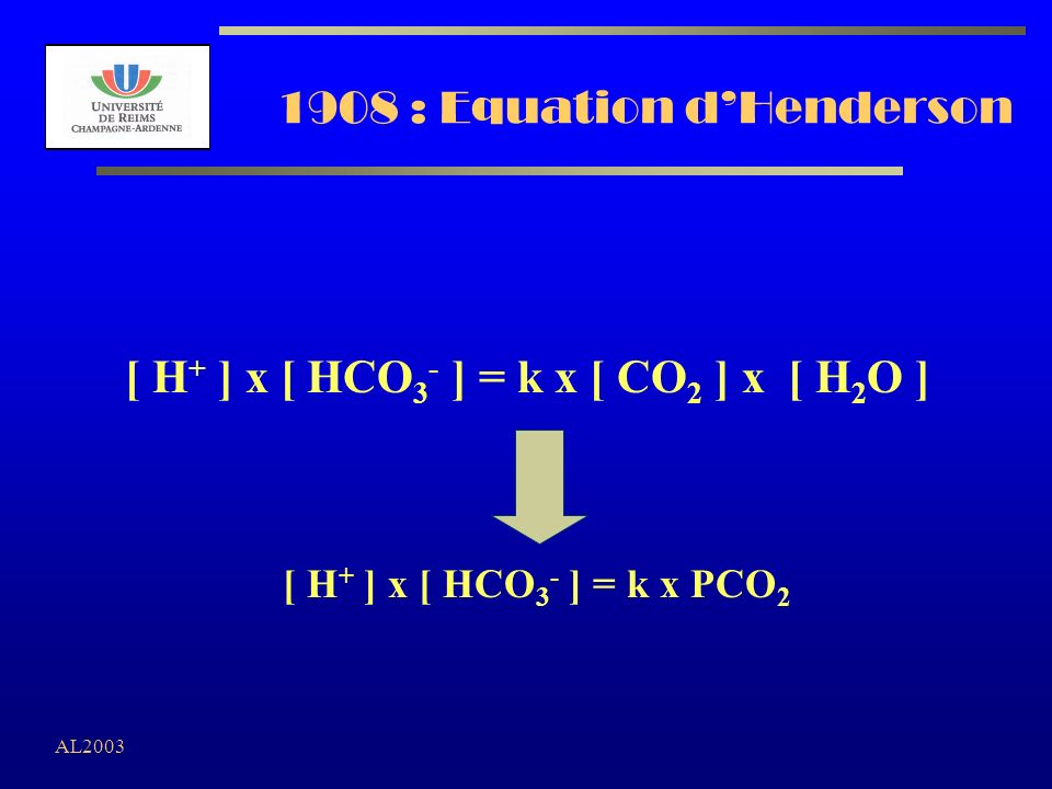 AL2003 1908 : Equation dHenderson [ H + ] x [ HCO 3 - ] = k x [ CO 2 ] x [ H 2 O ] [ H + ] x [ HCO 3 - ] = k x PCO 2