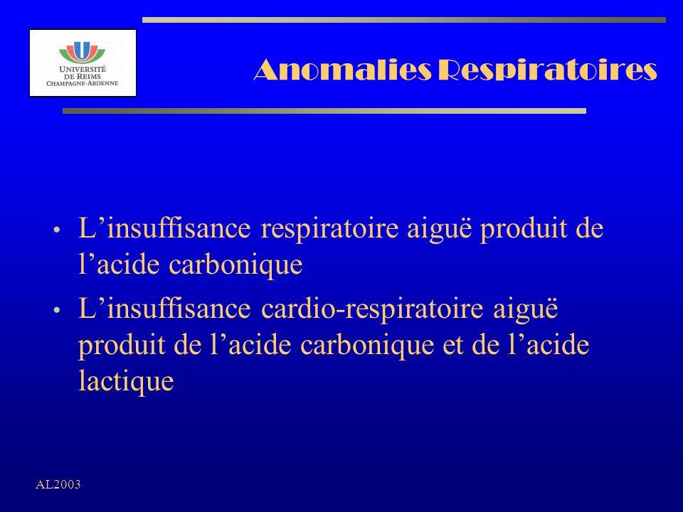 AL2003 Anomalies Respiratoires Linsuffisance respiratoire aiguë produit de lacide carbonique Linsuffisance cardio-respiratoire aiguë produit de lacide