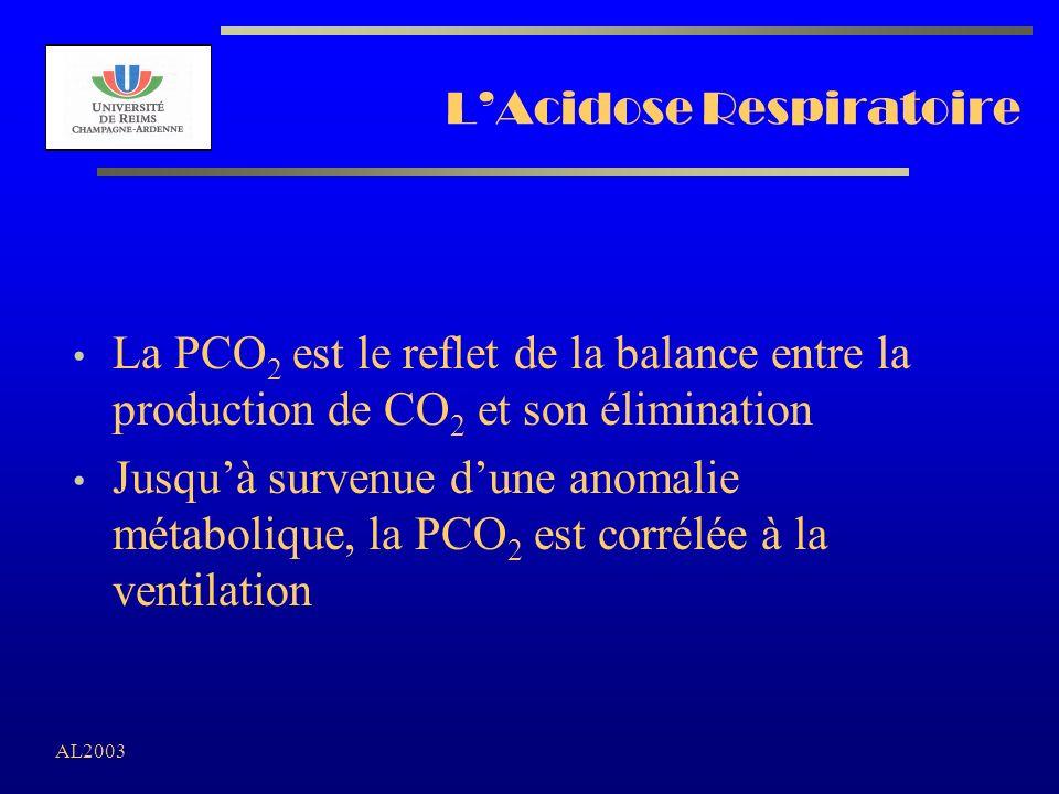 AL2003 LAcidose Respiratoire La PCO 2 est le reflet de la balance entre la production de CO 2 et son élimination Jusquà survenue dune anomalie métabol