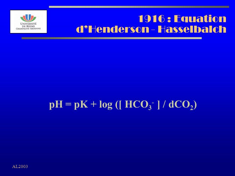AL2003 LAcide Carbonique [ H + ] x [ HCO 3 - ] = k1 x H 2 CO 3 = k2 [ CO 2 ] x [ H 2 O ] [ H + ] x [ HCO 3 - ] = k x PCO 2 Equation modifiée dHenderson, loi dAction de Masse