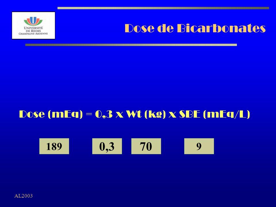 AL2003 Dose de Bicarbonates Dose (mEq) = 0,3 x Wt (kg) x SBE (mEq/L) 189 0,370 9