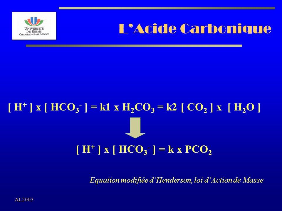 AL2003 Alcalose Respiratoire Chronique 28 = 7,45 = 3 PCO2 pH Met Ac mmHg pH mEq/L Hypoxie daltitude
