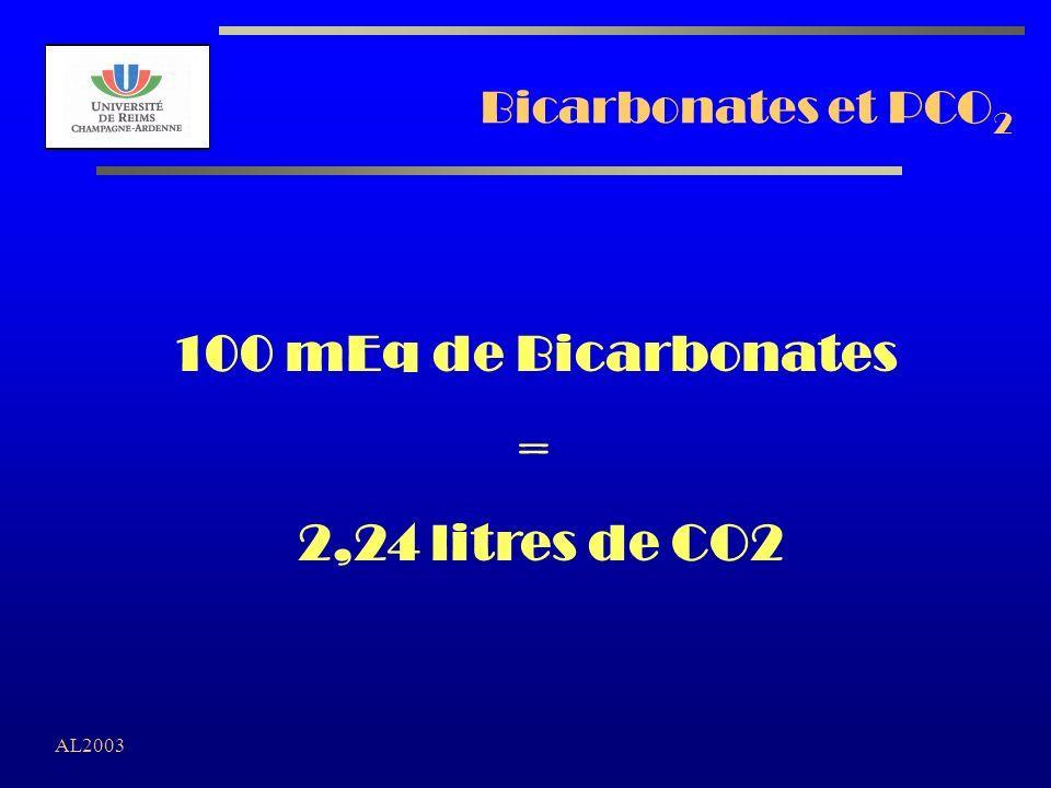 AL2003 Bicarbonates et PCO 2 100 mEq de Bicarbonates = 2,24 litres de CO2