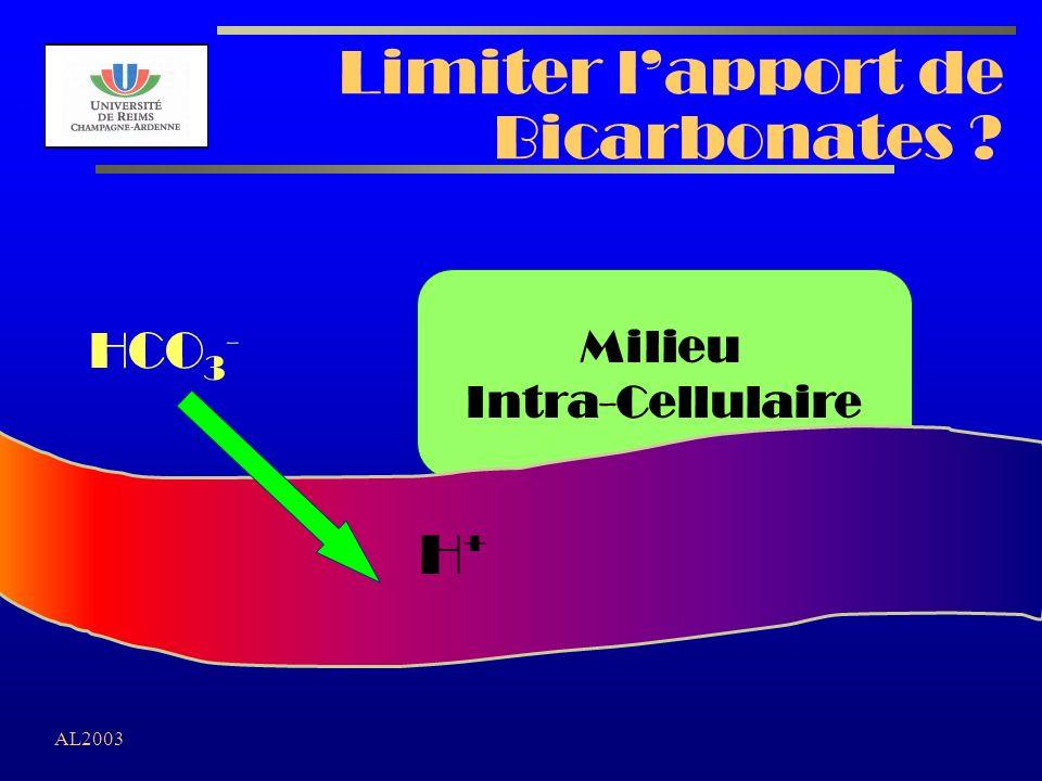 AL2003 Milieu Intra-Cellulaire Limiter lapport de Bicarbonates ? H+H+ HCO 3 -