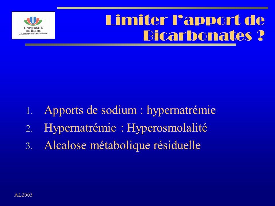 AL2003 Limiter lapport de Bicarbonates ? 1. Apports de sodium : hypernatrémie 2. Hypernatrémie : Hyperosmolalité 3. Alcalose métabolique résiduelle