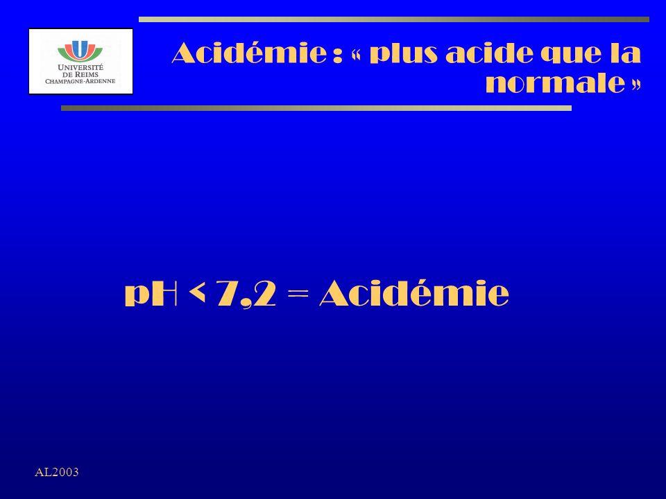 AL2003 Anomalies Métaboliques Les anomalies du métabolisme produisent de lacide carbonique Linsuffisance cardio-respiratoire aiguë ou lischémie produisent de lacide lactique