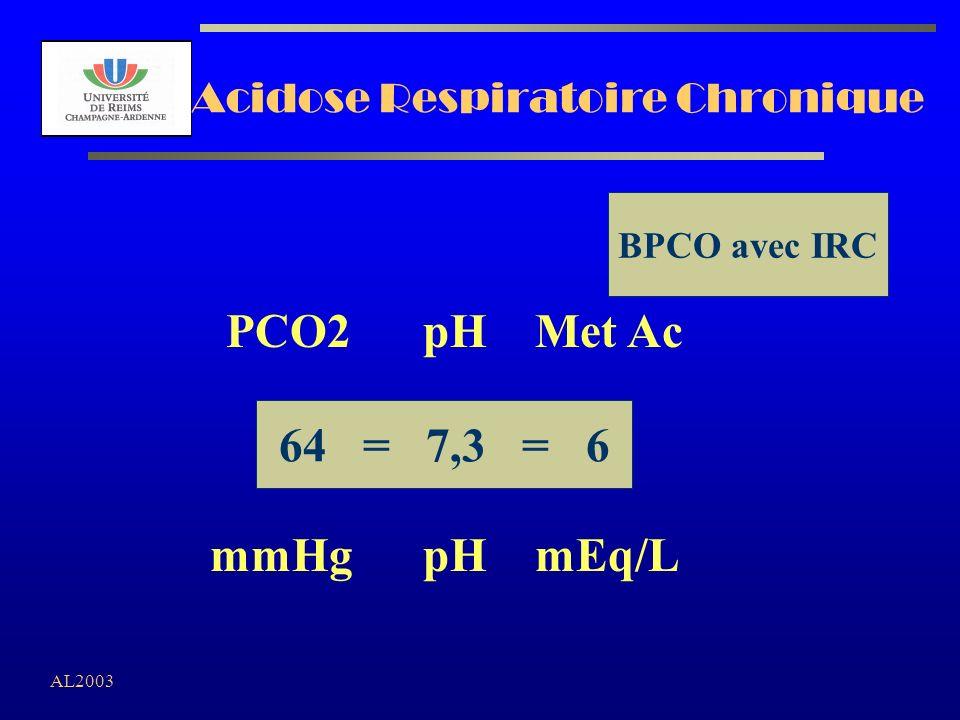 AL2003 Acidose Respiratoire Chronique 64 = 7,3 = 6 PCO2 pH Met Ac mmHg pH mEq/L BPCO avec IRC