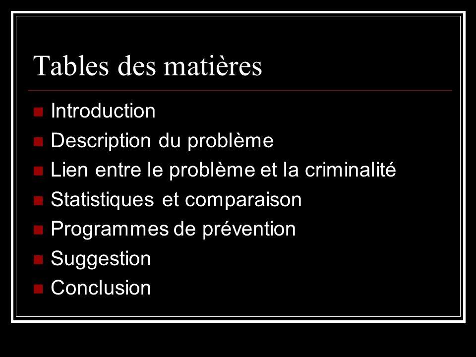 Tables des matières Introduction Description du problème Lien entre le problème et la criminalité Statistiques et comparaison Programmes de prévention Suggestion Conclusion