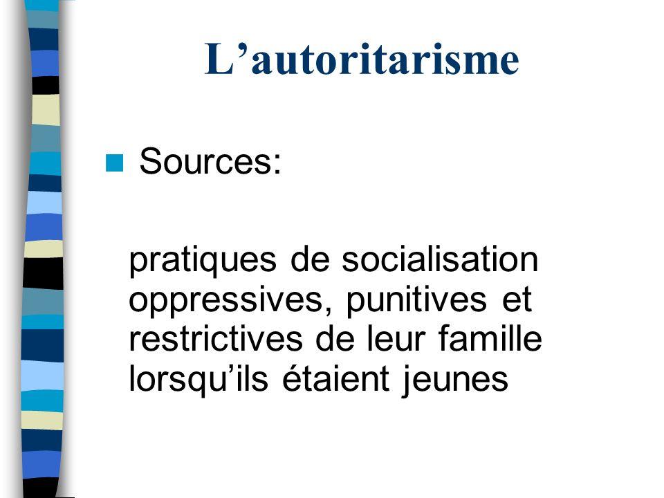 Lautoritarisme Sources: pratiques de socialisation oppressives, punitives et restrictives de leur famille lorsquils étaient jeunes