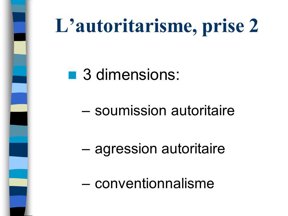 Lautoritarisme, prise 2 3 dimensions: – soumission autoritaire – agression autoritaire – conventionnalisme
