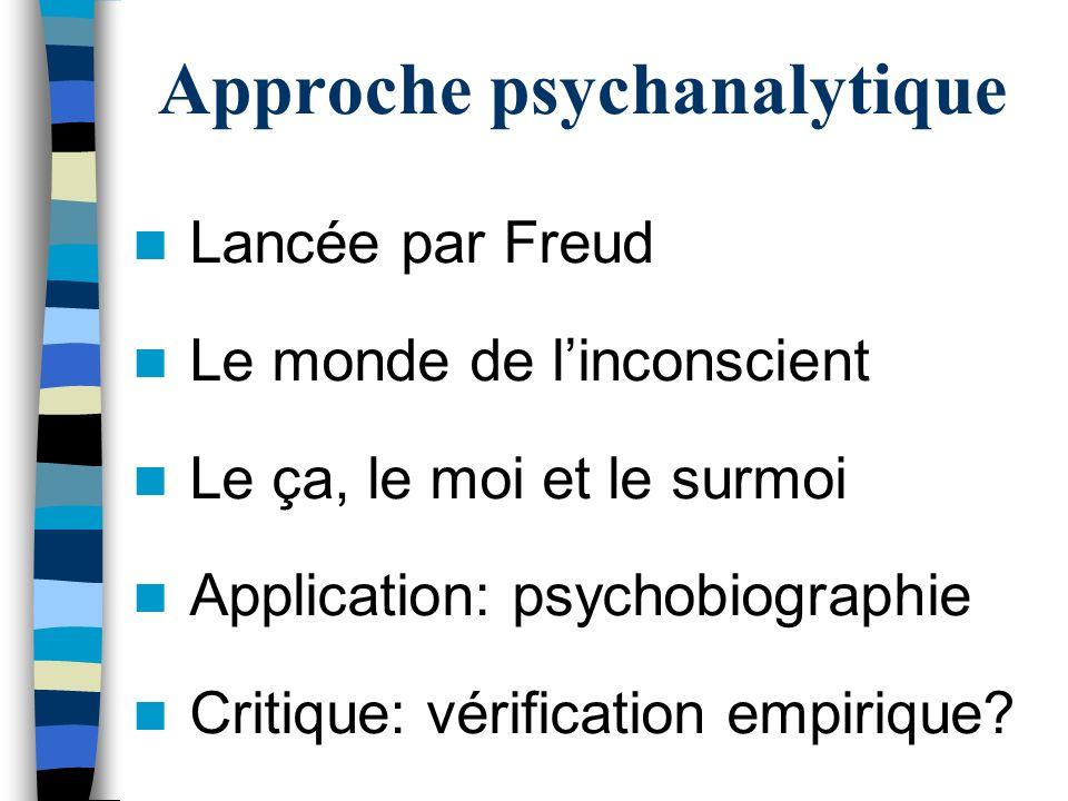 Approche psychanalytique Lancée par Freud Le monde de linconscient Le ça, le moi et le surmoi Application: psychobiographie Critique: vérification empirique?
