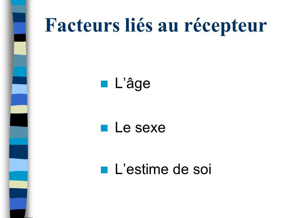 Facteurs liés au récepteur Lâge Le sexe Lestime de soi