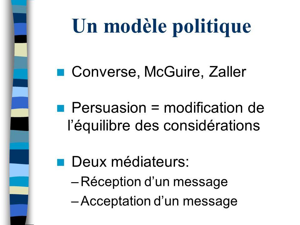 Un modèle politique Converse, McGuire, Zaller Persuasion = modification de léquilibre des considérations Deux médiateurs: –Réception dun message –Acce