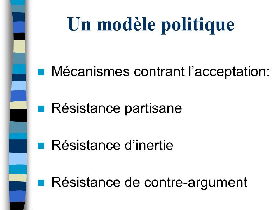 Un modèle politique Mécanismes contrant lacceptation: Résistance partisane Résistance dinertie Résistance de contre-argument